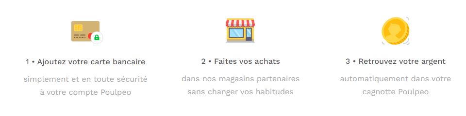 cashback-en-magasin-poulpeo