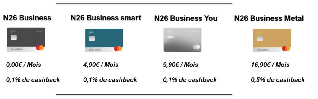 carte-cashback-n26