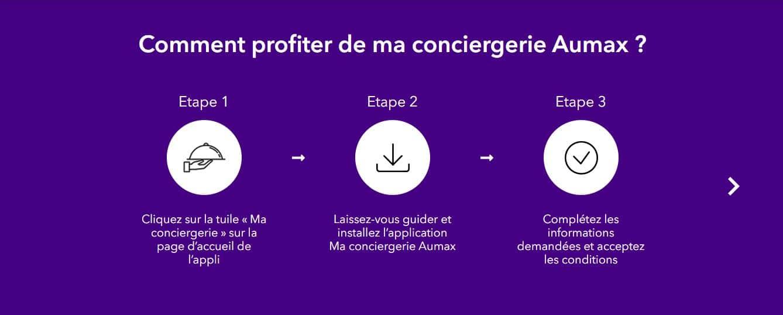 carte-bancaire-max-avis-conciergerie