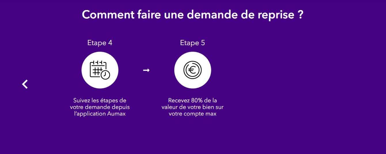 carte-max-garantie-reprise-comment-ça-marche